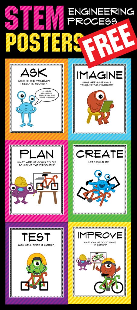 stem engineering process poster set