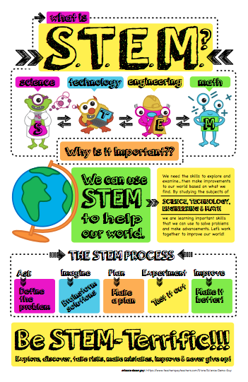 What is STEM!?